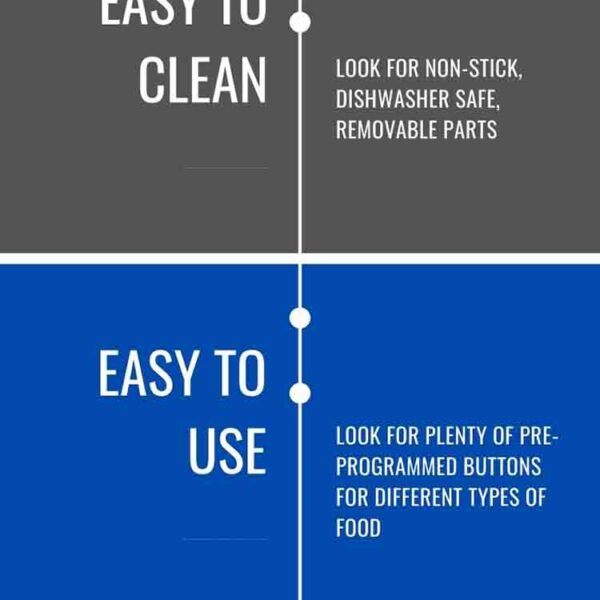 Best air Fryers For Beginners Infographic